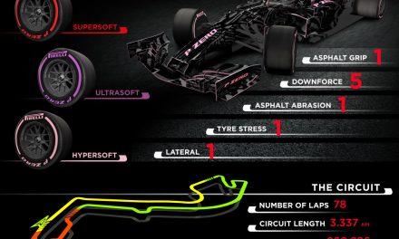 Velká cena Formule 1 – Monako – preview