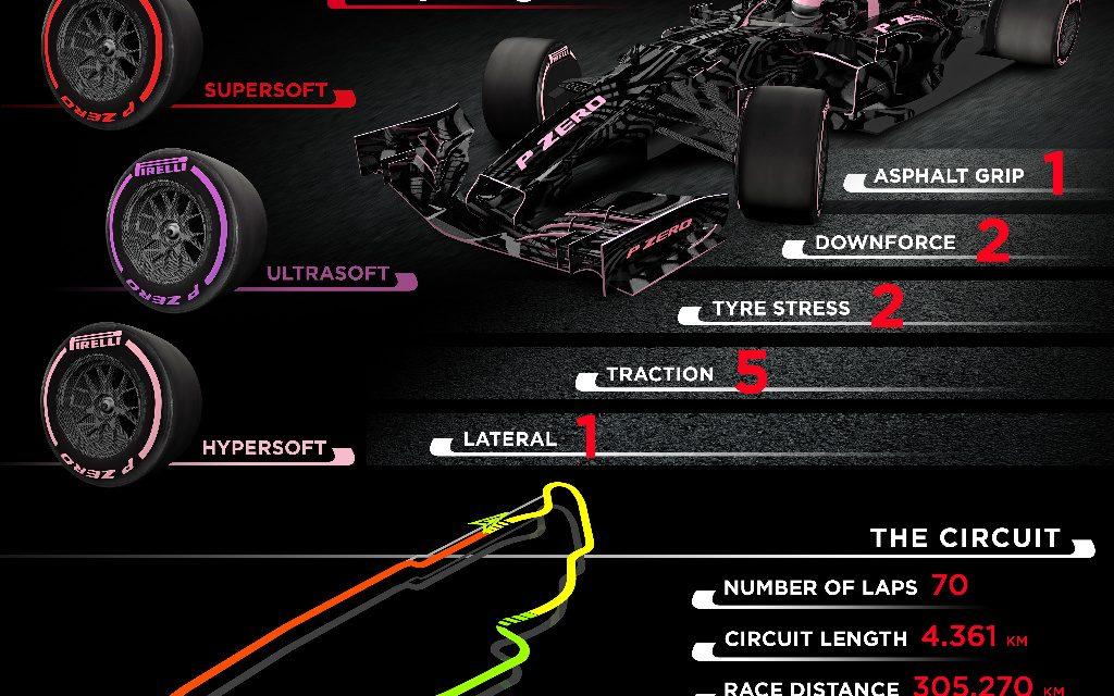 Formule 1 – Velká cena Kanady – preview